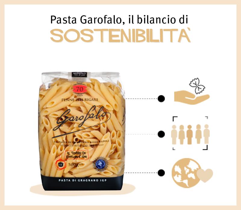 Pasta Garofalo - Garofalo presenta il suo primo Bilancio di Sostenibilità