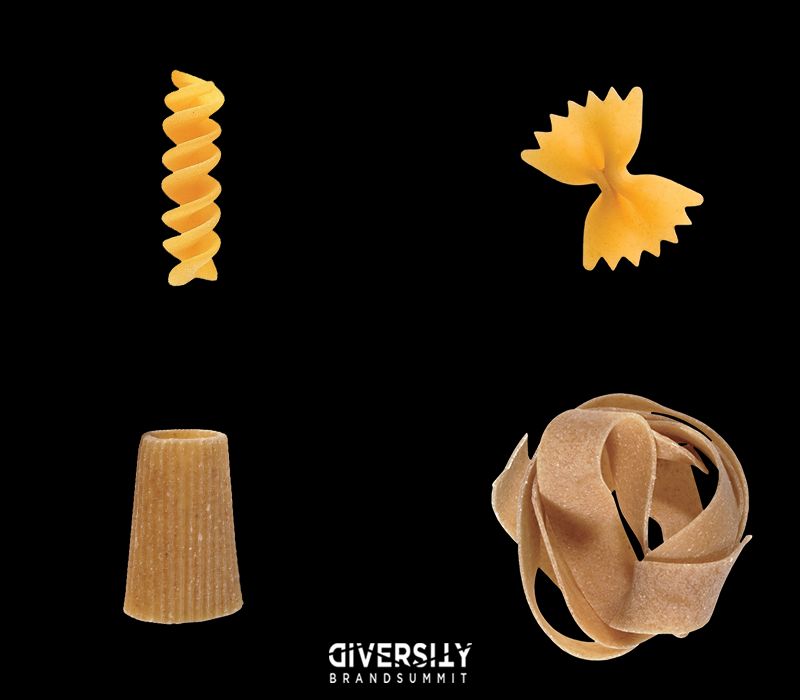 Pasta Garofalo - Garofalo si riconferma nella Top20 del Diversity Brand Index